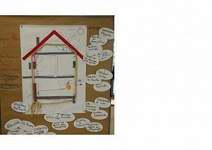 Geringinvestive Maßnahmen Energieeffizienz im Bestandsgebäude